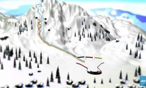 Jogos Olímpicos de Inverno: conheça o Esqui Alpino