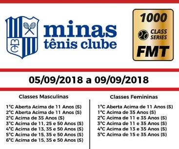 FMT 1000 CLASSES - MINAS TENIS CLUBE